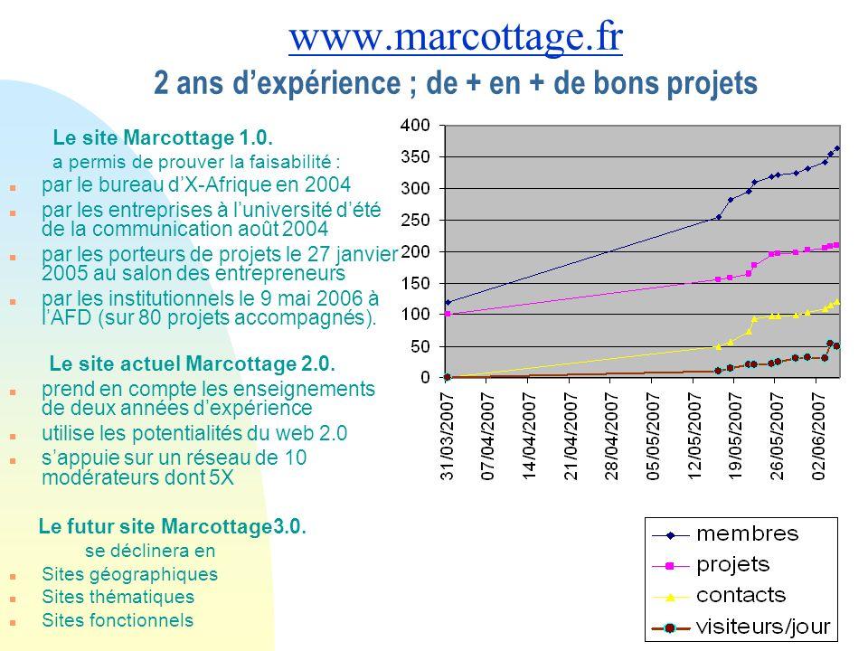 www.marcottage.fr 2 ans dexpérience ; de + en + de bons projets Le site Marcottage 1.0.