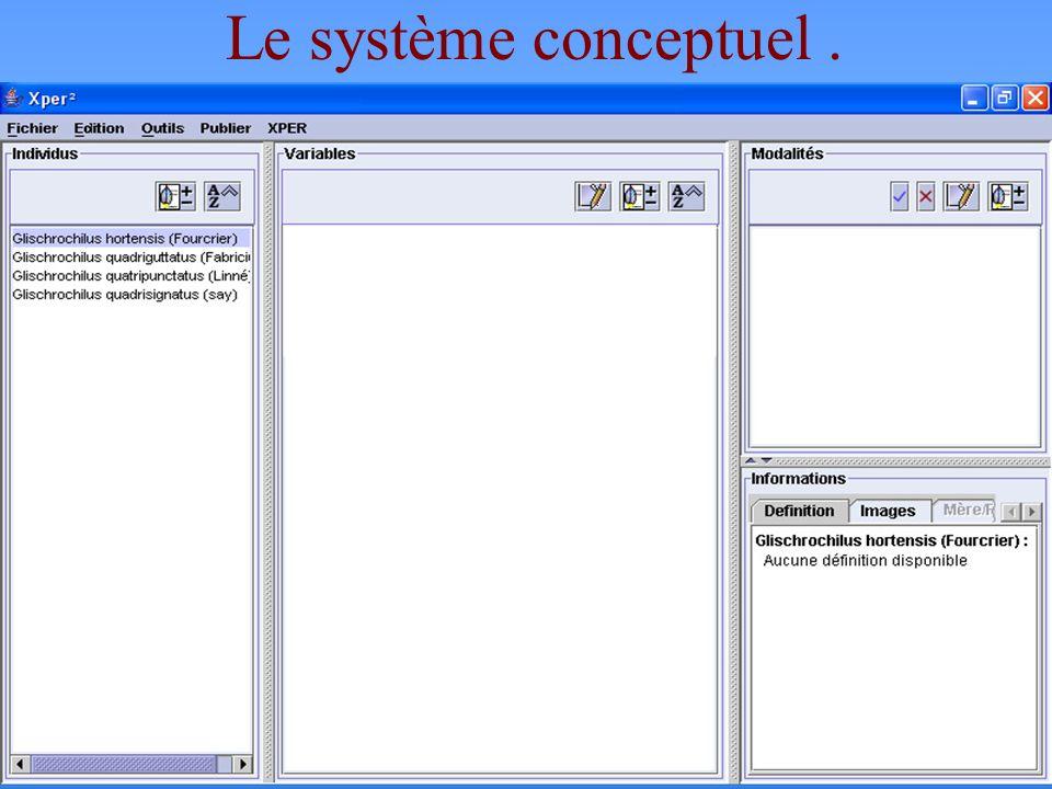 13 Le système conceptuel. Ce qui est décrit : les espèces, les familles,…..