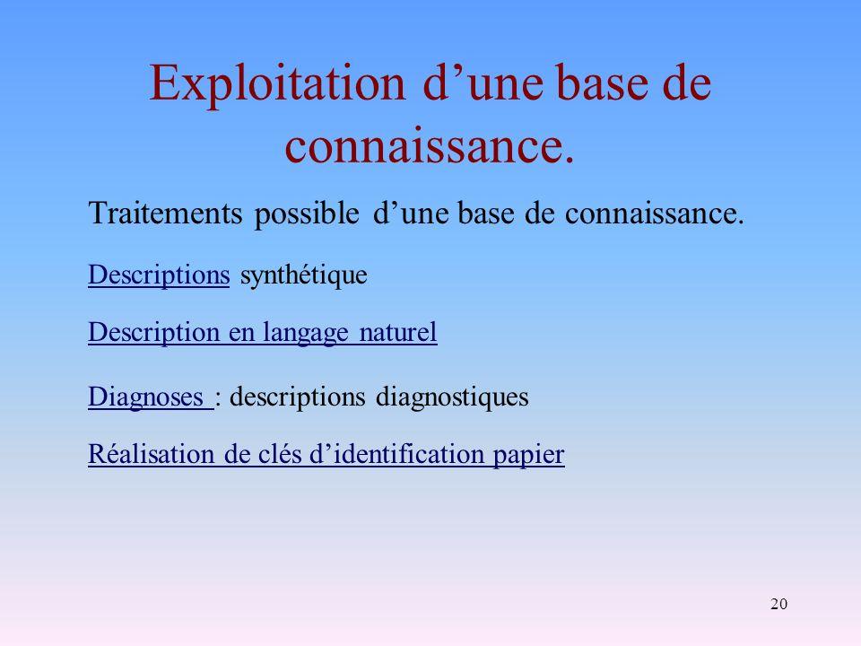 20 Exploitation dune base de connaissance. DescriptionsDescriptions synthétique Description en langage naturel Diagnoses Diagnoses : descriptions diag