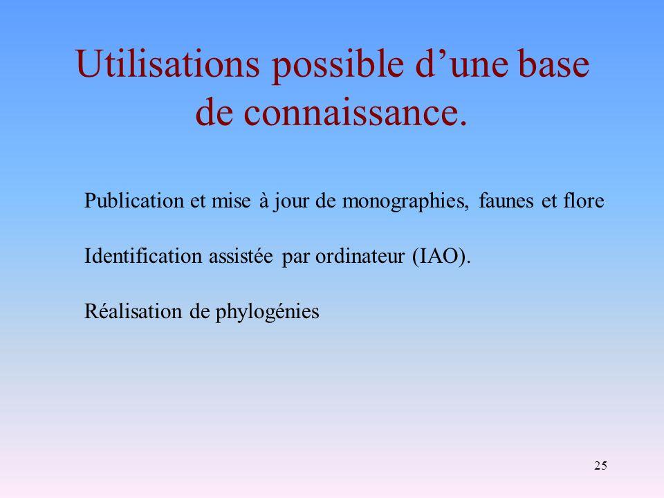 25 Réalisation de phylogénies Utilisations possible dune base de connaissance. Publication et mise à jour de monographies, faunes et flore Identificat