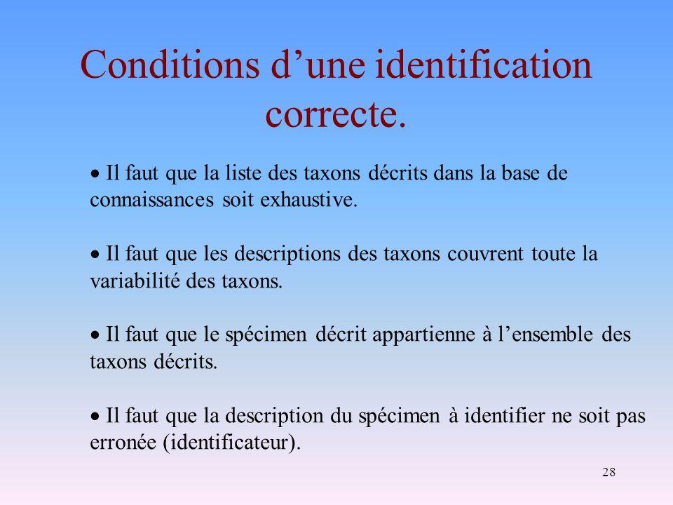 28 Conditions dune identification correcte. Il faut que la liste des taxons décrits dans la base de connaissances soit exhaustive. Il faut que les des