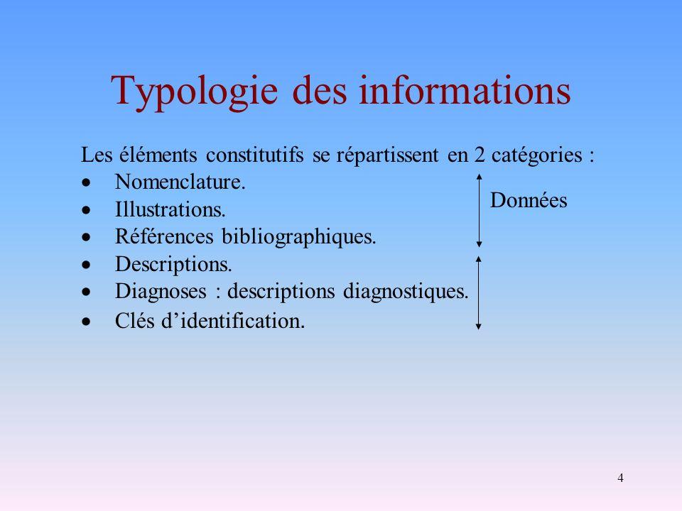 4 Les éléments constitutifs se répartissent en 2 catégories : Nomenclature. Illustrations. Références bibliographiques. Descriptions. Diagnoses : desc