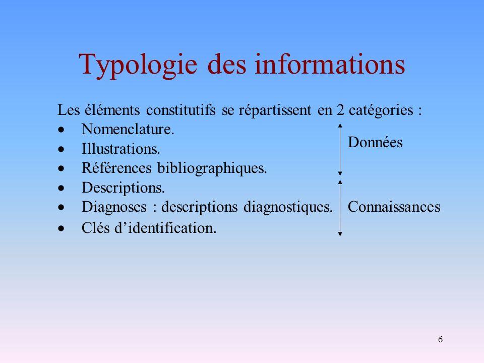 6 Les éléments constitutifs se répartissent en 2 catégories : Nomenclature. Illustrations. Références bibliographiques. Descriptions. Diagnoses : desc
