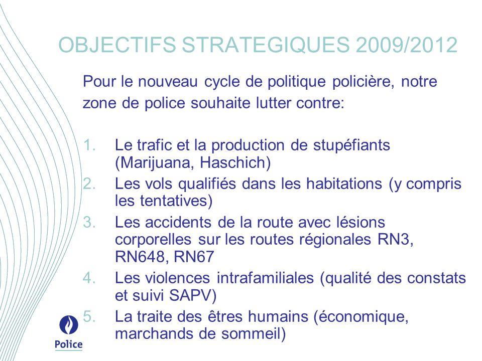 OBJECTIFS STRATEGIQUES 2009/2012 Pour le nouveau cycle de politique policière, notre zone de police souhaite lutter contre: 1.Le trafic et la production de stupéfiants (Marijuana, Haschich) 2.Les vols qualifiés dans les habitations (y compris les tentatives) 3.Les accidents de la route avec lésions corporelles sur les routes régionales RN3, RN648, RN67 4.Les violences intrafamiliales (qualité des constats et suivi SAPV) 5.La traite des êtres humains (économique, marchands de sommeil)