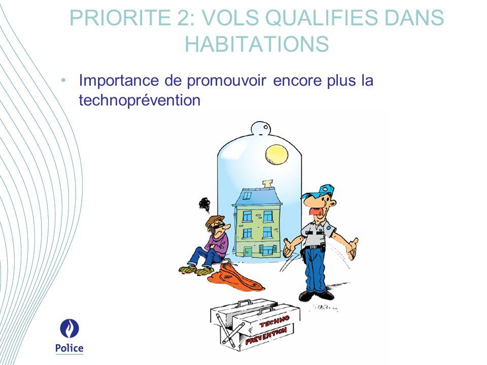 PRIORITE 2: VOLS QUALIFIES DANS HABITATIONS Importance de promouvoir encore plus la technoprévention