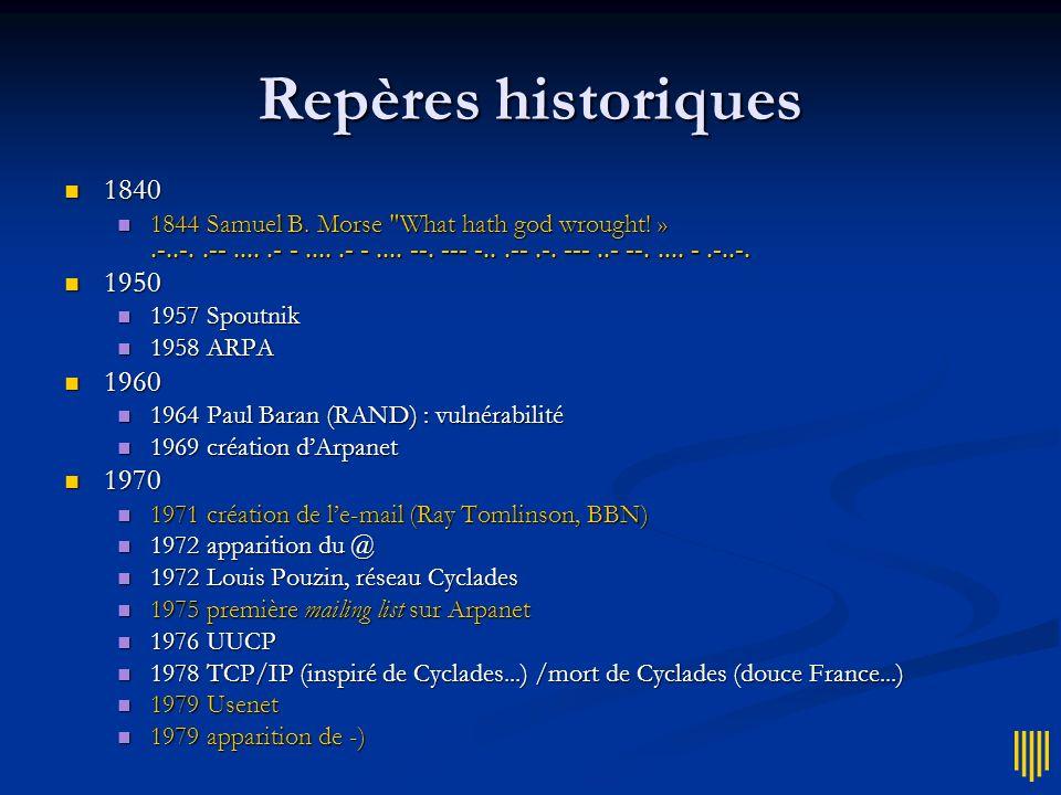 1980 1980 1981 Bitnet 1981 Bitnet 1981 Minitel (douce France) 1981 Minitel (douce France) 1982 apparition de :-) and :-( 1982 apparition de :-) and :-( 1984 Domain Name System (DNS) 1984 Domain Name System (DNS) 1984 Newgroups modérés (Usenet) 1984 Newgroups modérés (Usenet) 1988 Internet Relay Chat (IRC) (Jarkko Oikarinen) 1988 Internet Relay Chat (IRC) (Jarkko Oikarinen) 1990 1990 1990 Internet 1990 Internet 1991 World Wide Web (WWW) (CERN) 1991 World Wide Web (WWW) (CERN) 1992 Premier SMS (Vodafone, UK) 1992 Premier SMS (Vodafone, UK) 1996 instant messaging software ICQ (Mirabilis, Israël) 1996 instant messaging software ICQ (Mirabilis, Israël) 2000 2000 2002 plus dun milliard de SMS par jour 2002 plus dun milliard de SMS par jour 1984 2003 Interdiction du mot e-mail par le Ministère de la Culture (douce France) 1984 2003 Interdiction du mot e-mail par le Ministère de la Culture (douce France)