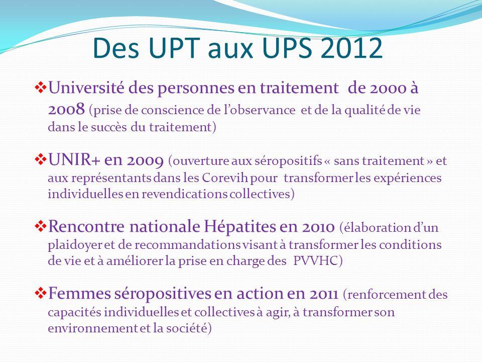 EN 2012: des UPS dans les Pays de la Loire Organisées par AIDES Sud Ouest (SO) et AIDES Grand Ouest (GO) Où.