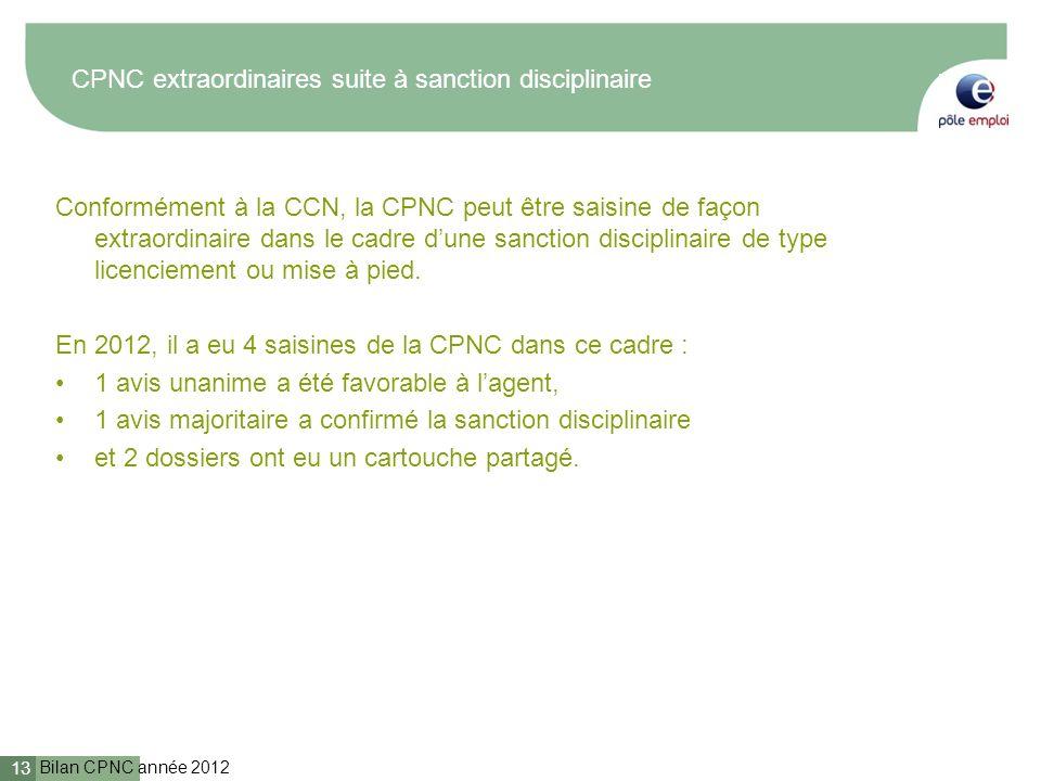 Bilan CPNC année 2012 13 CPNC extraordinaires suite à sanction disciplinaire Conformément à la CCN, la CPNC peut être saisine de façon extraordinaire