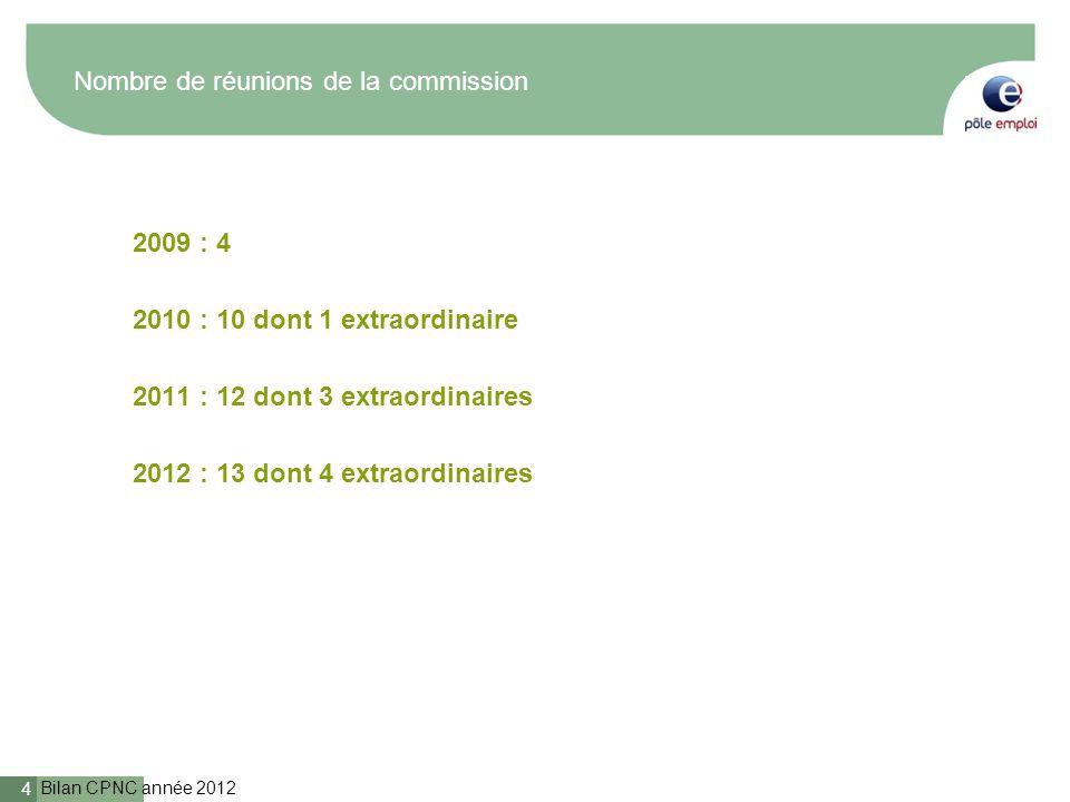 Bilan CPNC année 2012 4 Nombre de réunions de la commission 2009 : 4 2010 : 10 dont 1 extraordinaire 2011 : 12 dont 3 extraordinaires 2012 : 13 dont 4