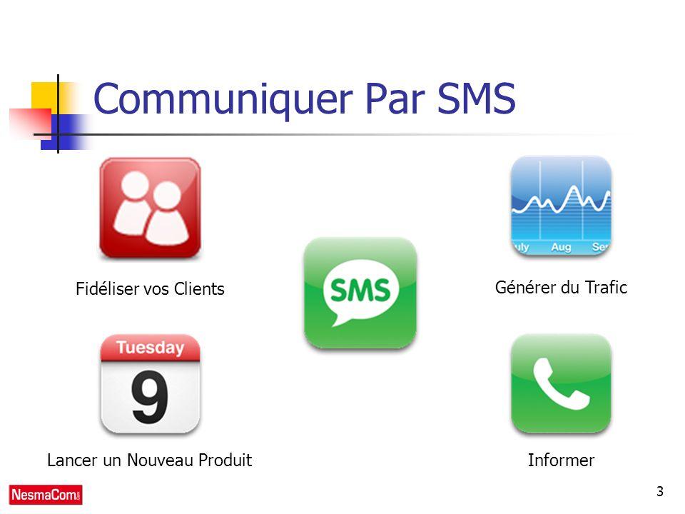 3 Communiquer Par SMS Fidéliser vos Clients Lancer un Nouveau Produit Générer du Trafic Informer
