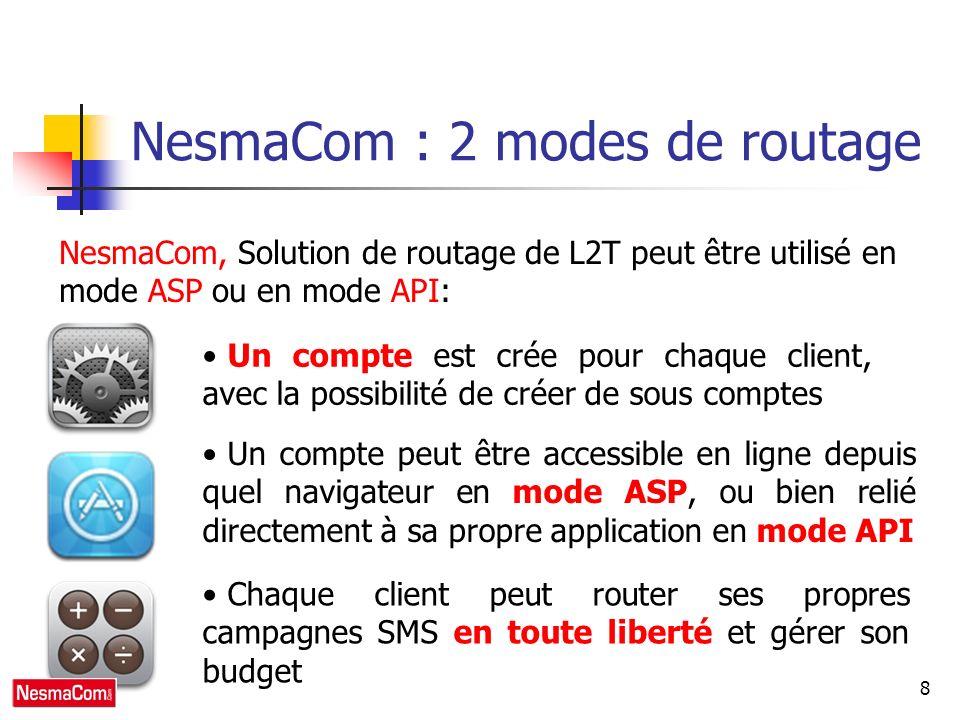 8 NesmaCom : 2 modes de routage NesmaCom, Solution de routage de L2T peut être utilisé en mode ASP ou en mode API: Un compte est crée pour chaque client, avec la possibilité de créer de sous comptes Un compte peut être accessible en ligne depuis quel navigateur en mode ASP, ou bien relié directement à sa propre application en mode API Chaque client peut router ses propres campagnes SMS en toute liberté et gérer son budget