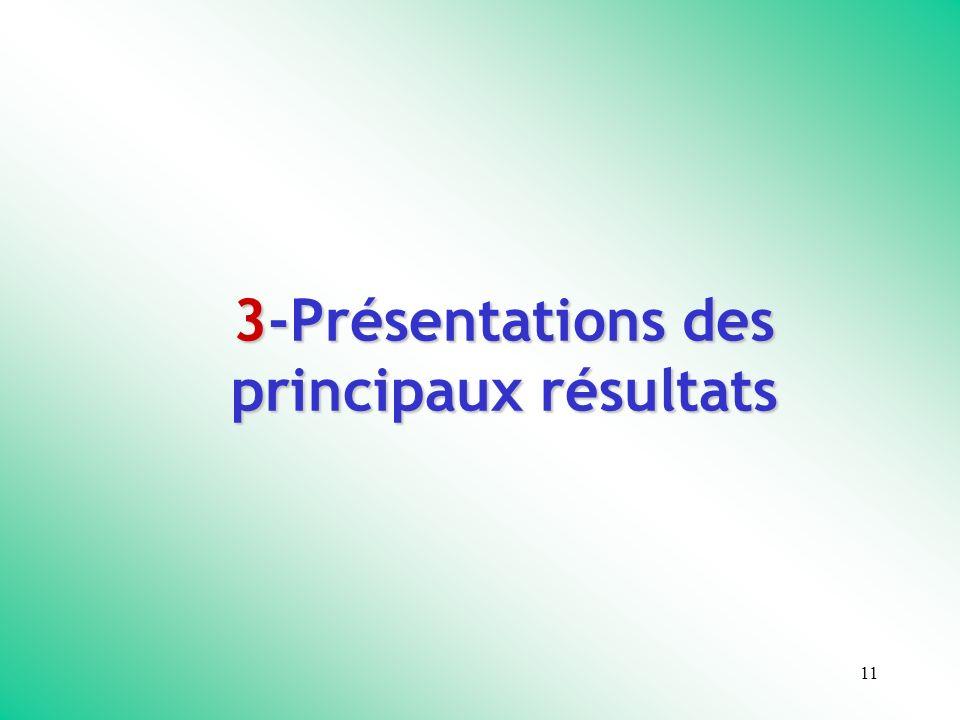 11 3-Présentations des principaux résultats