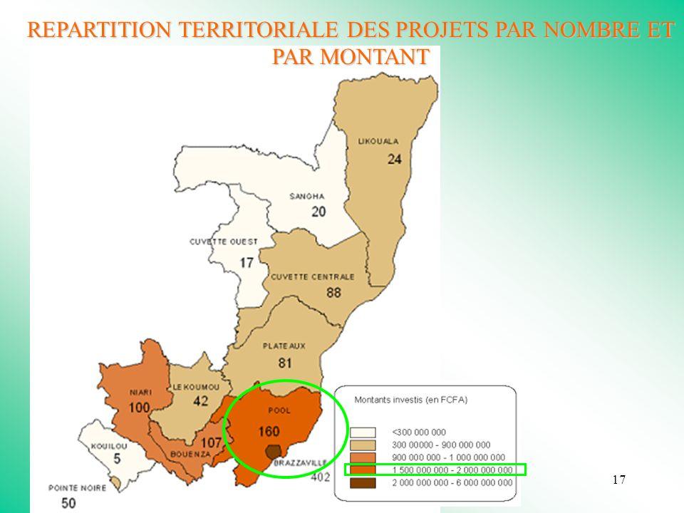 17 REPARTITION TERRITORIALE DES PROJETS PAR NOMBRE ET PAR MONTANT