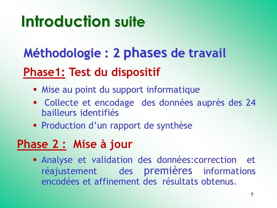 16 CLASSIFICATION DES BAILLEURS PAR CATEGORIE Tableau 2 … … …