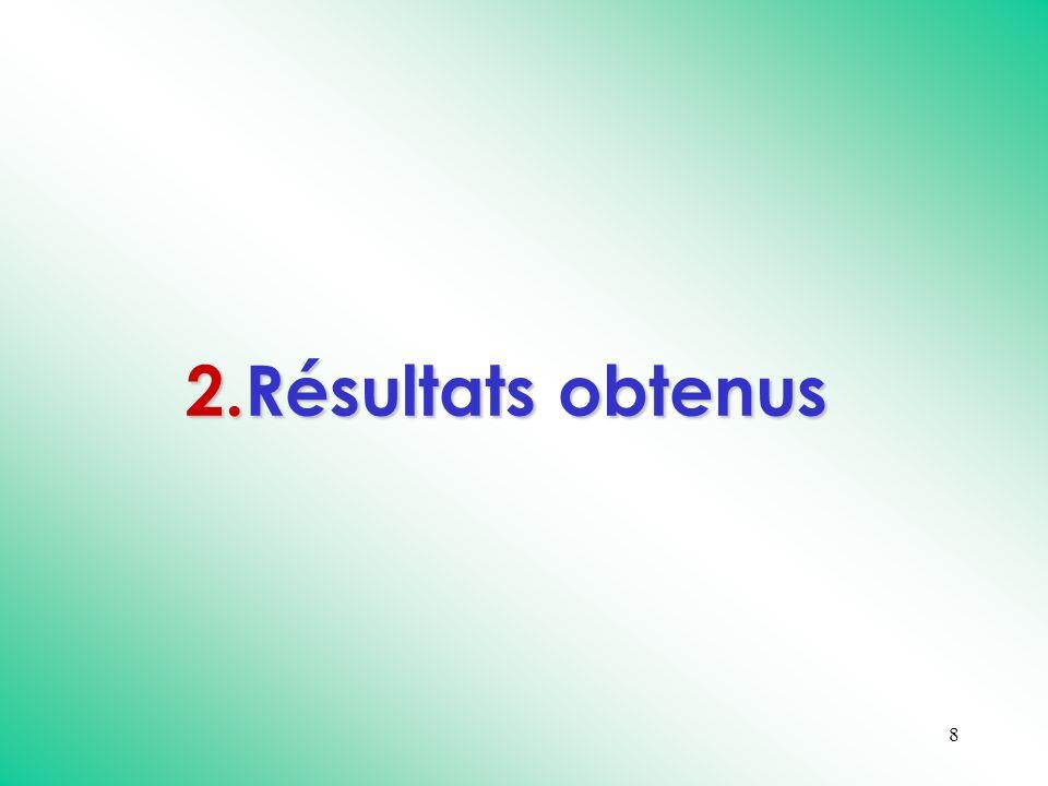 8 2.Résultats obtenus