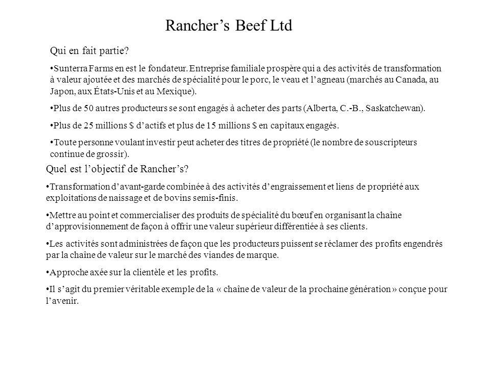 Ranchers Beef Ltd Qui en fait partie? Sunterra Farms en est le fondateur. Entreprise familiale prospère qui a des activités de transformation à valeur