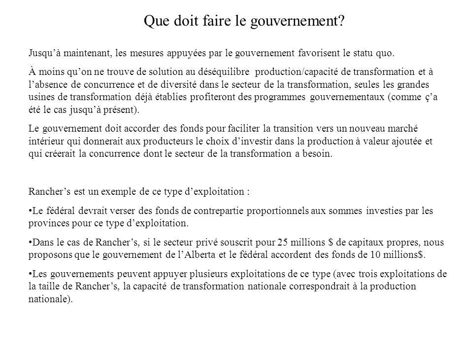 Que doit faire le gouvernement? Jusquà maintenant, les mesures appuyées par le gouvernement favorisent le statu quo. À moins quon ne trouve de solutio
