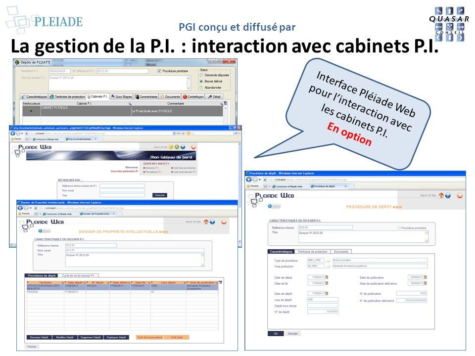 PGI conçu et diffusé par La gestion de la P.I. : interaction avec cabinets P.I. Interface Pléiade Web pour linteraction avec les cabinets P.I. En opti