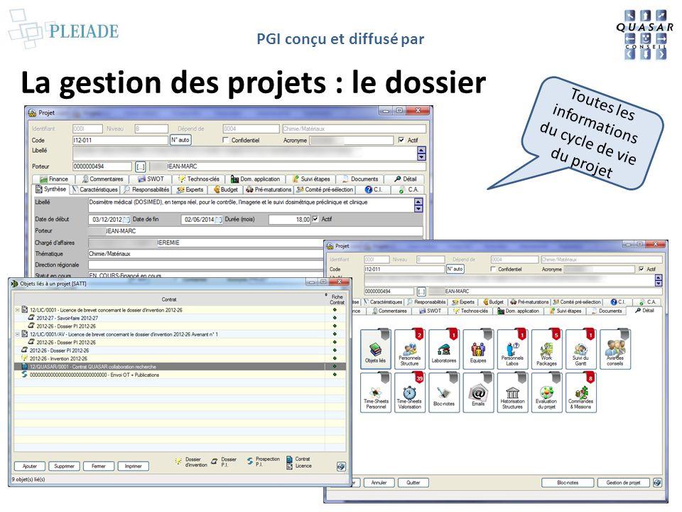 PGI conçu et diffusé par La gestion des projets : le dossier Toutes les informations du cycle de vie du projet