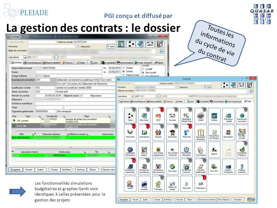 PGI conçu et diffusé par La gestion des contrats : le dossier Toutes les informations du cycle de vie du contrat Les fonctionnalités simulations budgé