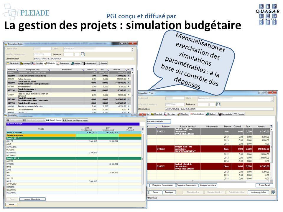 PGI conçu et diffusé par La gestion des projets : simulation budgétaire Mensualisation et exercisation des simulations paramétrables : à la base du co