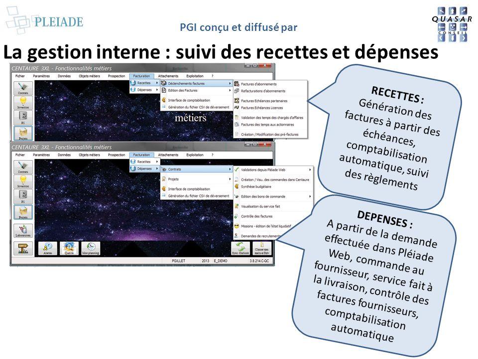PGI conçu et diffusé par La gestion interne : suivi des recettes et dépenses DEPENSES : A partir de la demande effectuée dans Pléiade Web, commande au