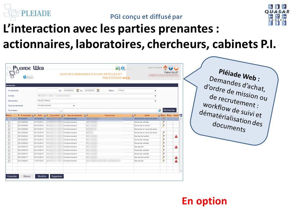 PGI conçu et diffusé par Linteraction avec les parties prenantes : actionnaires, laboratoires, chercheurs, cabinets P.I. Pléiade Web : Demandes dachat