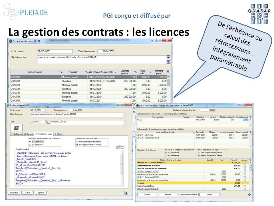 PGI conçu et diffusé par La gestion des contrats : les licences De léchéance au calcul des rétrocessions : intégralement paramétrable