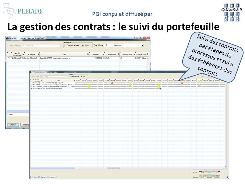 PGI conçu et diffusé par La gestion des contrats : le suivi du portefeuille Suivi des contrats par étapes de processus et suivi des échéances des cont