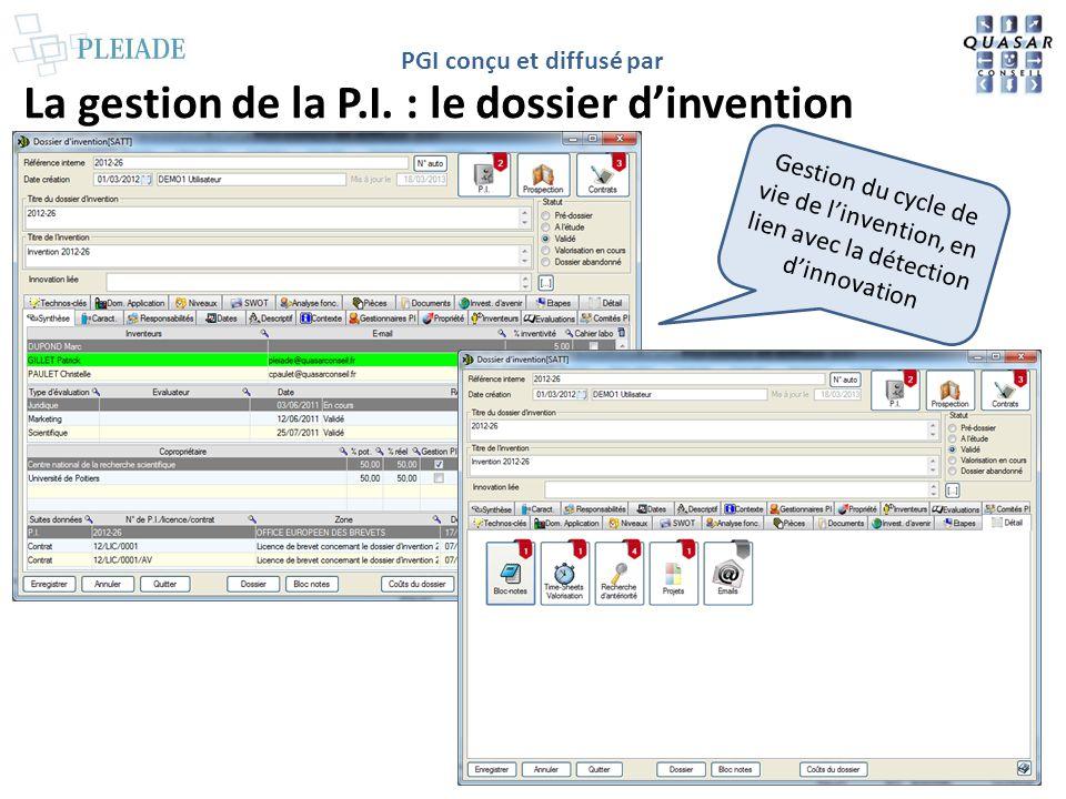 PGI conçu et diffusé par La gestion de la P.I. : le dossier dinvention Gestion du cycle de vie de linvention, en lien avec la détection dinnovation