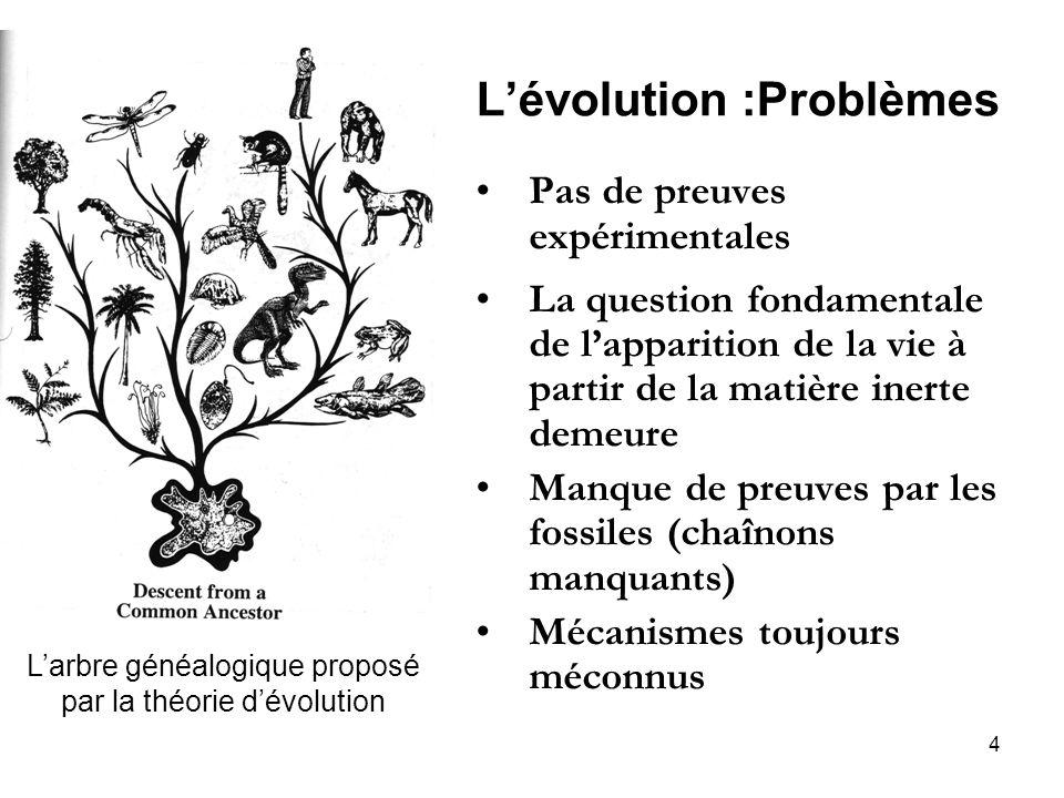 4 Lévolution :Problèmes Pas de preuves expérimentales La question fondamentale de lapparition de la vie à partir de la matière inerte demeure Manque d