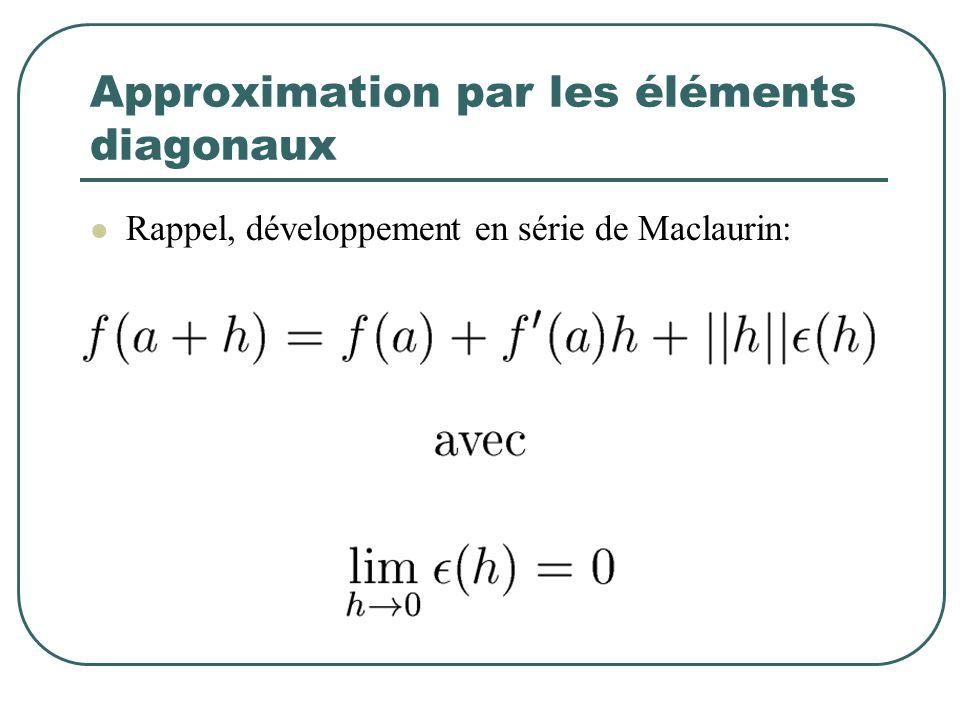 Rappel, développement en série de Maclaurin: