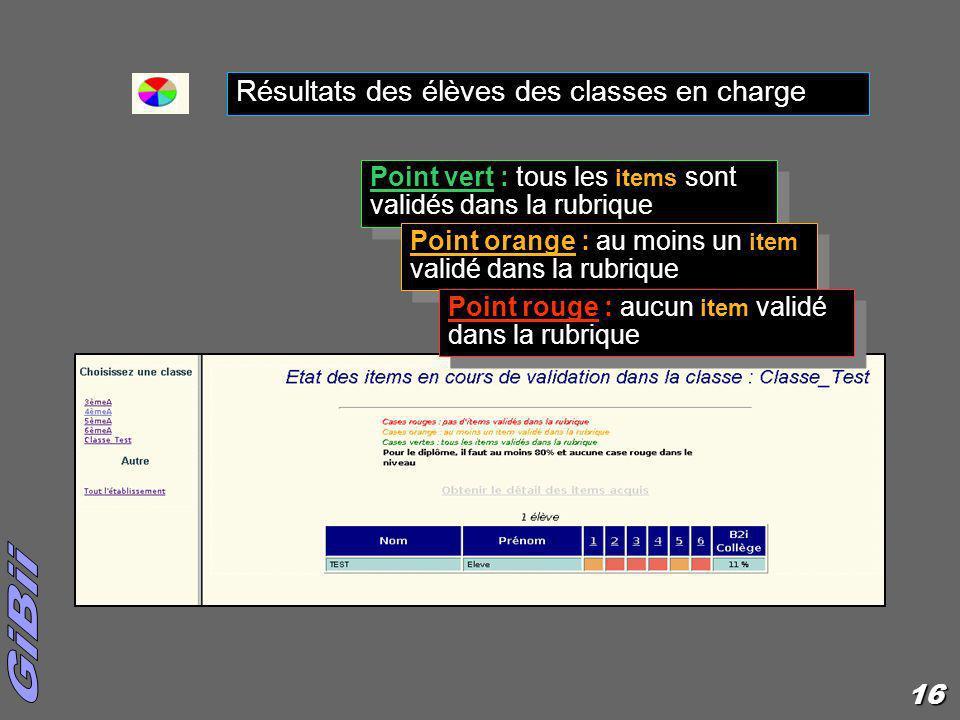 16 Résultats des élèves des classes en charge Point vert : tous les items sont validés dans la rubrique Point orange : au moins un item validé dans la