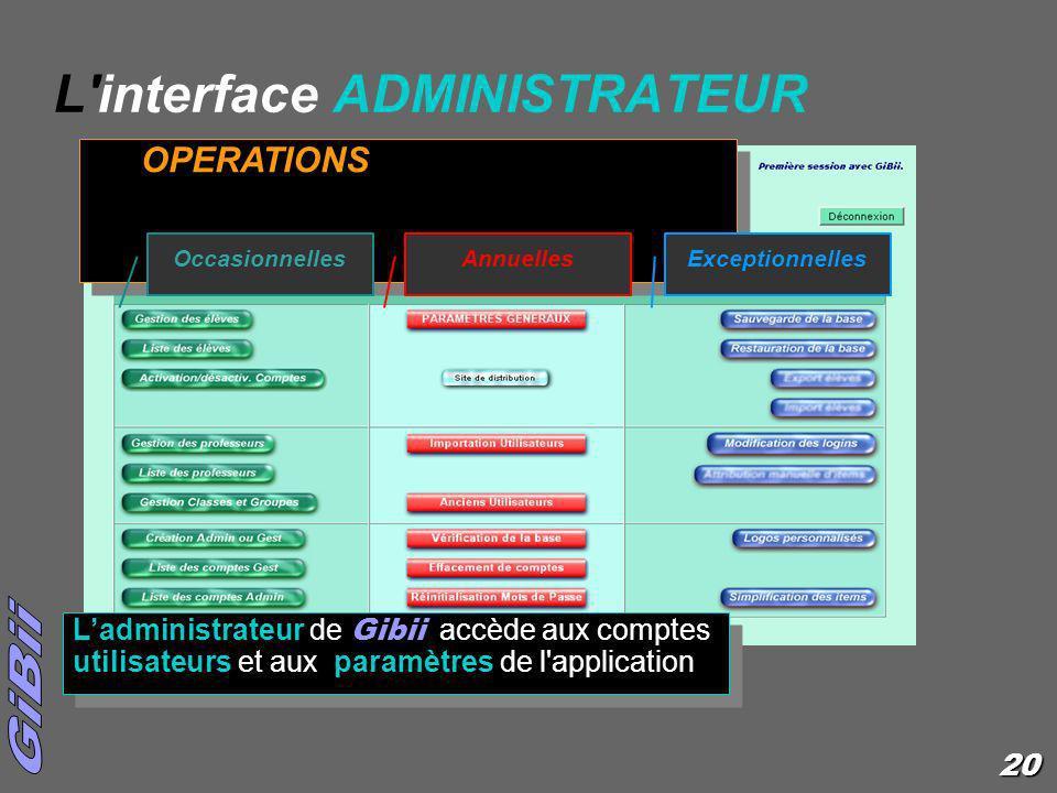 20 L'interface ADMINISTRATEUR Ladministrateur de Gibii accède aux comptes utilisateurs et aux paramètres de l'application OPERATIONS OccasionnellesAnn