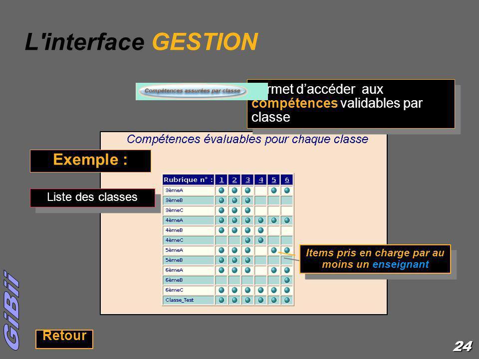 24 L'interface GESTION Exemple : permet daccéder aux compétences validables par classe Retour Liste des classes Items pris en charge par au moins un e