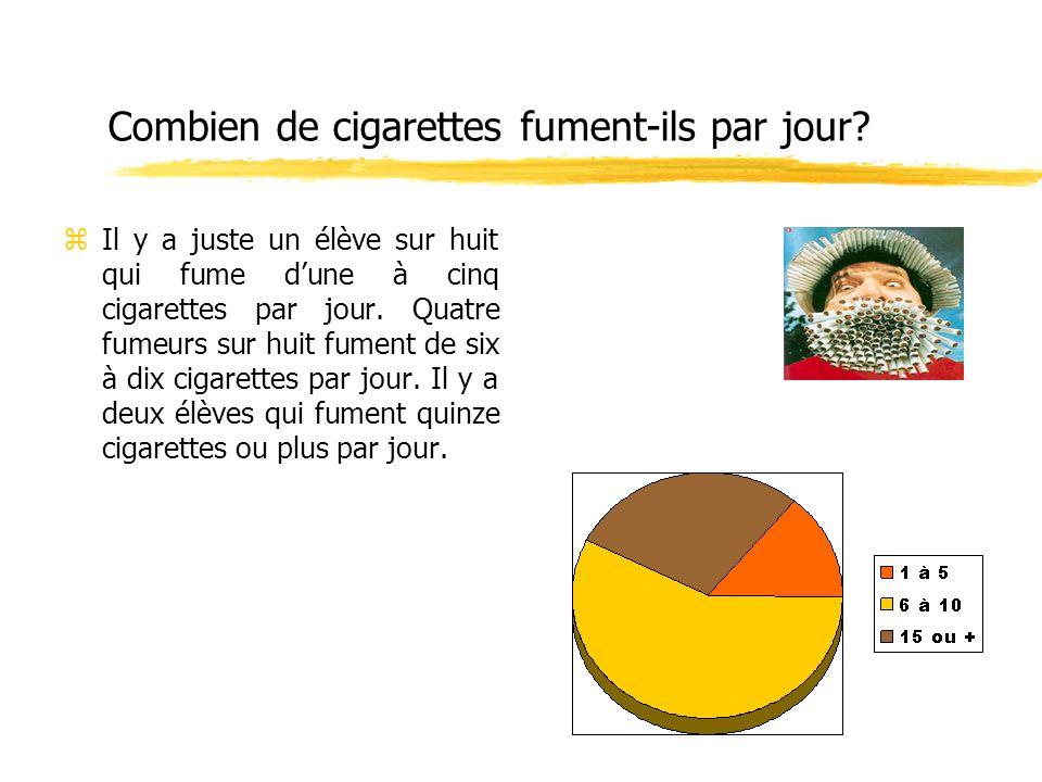Combien de cigarettes fument-ils par jour? zIl y a juste un élève sur huit qui fume dune à cinq cigarettes par jour. Quatre fumeurs sur huit fument de