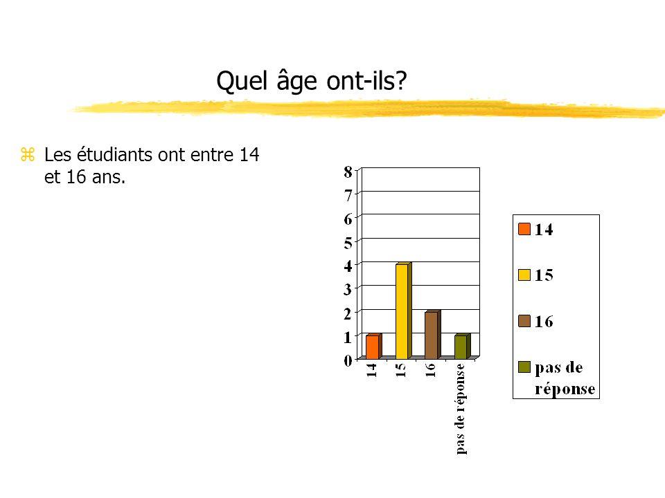 Quel âge ont-ils? zLes étudiants ont entre 14 et 16 ans.