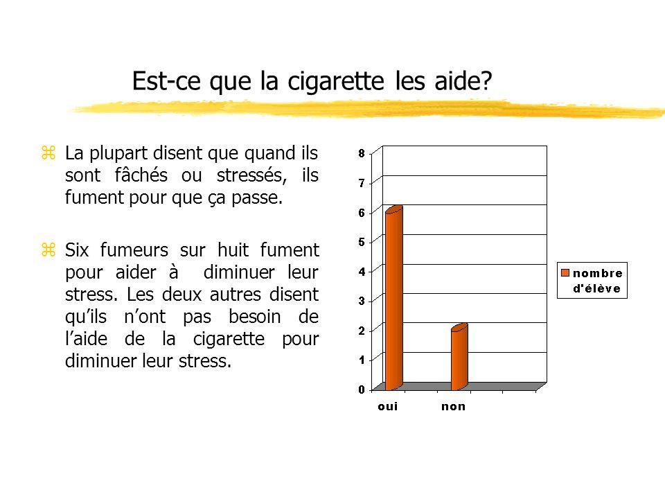 Est-ce que la cigarette les aide? zLa plupart disent que quand ils sont fâchés ou stressés, ils fument pour que ça passe. zSix fumeurs sur huit fument
