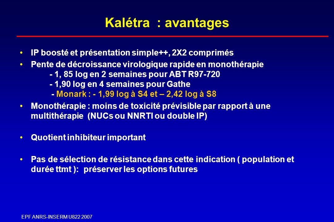 EPF ANRS-INSERM U822 2007 Kalétra : avantages IP boosté et présentation simple++, 2X2 comprimés Pente de décroissance virologique rapide en monothérap