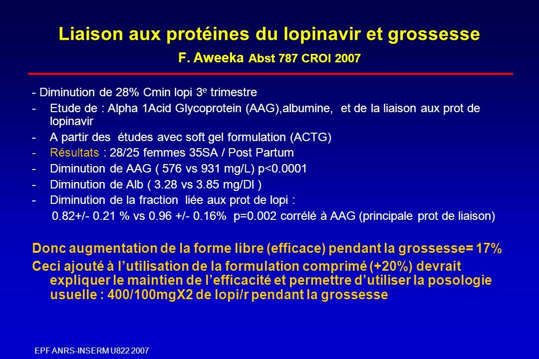 EPF ANRS-INSERM U822 2007 Liaison aux protéines du lopinavir et grossesse F. Aweeka Abst 787 CROI 2007 - Diminution de 28% Cmin lopi 3 e trimestre -Et