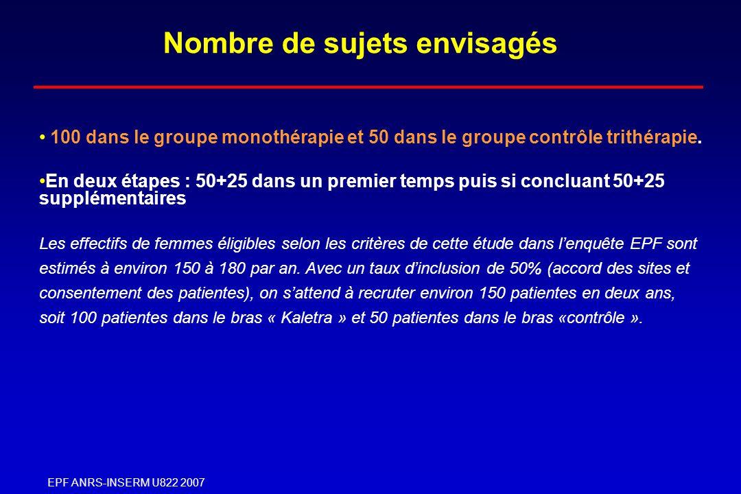EPF ANRS-INSERM U822 2007 100 dans le groupe monothérapie et 50 dans le groupe contrôle trithérapie. En deux étapes : 50+25 dans un premier temps puis