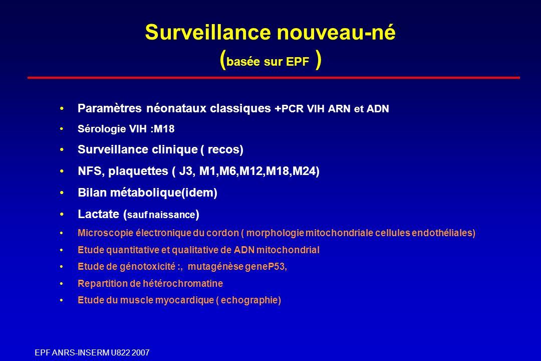 EPF ANRS-INSERM U822 2007 Surveillance nouveau-né ( basée sur EPF ) Paramètres néonataux classiques + PCR VIH ARN et ADN Sérologie VIH :M18 Surveillan
