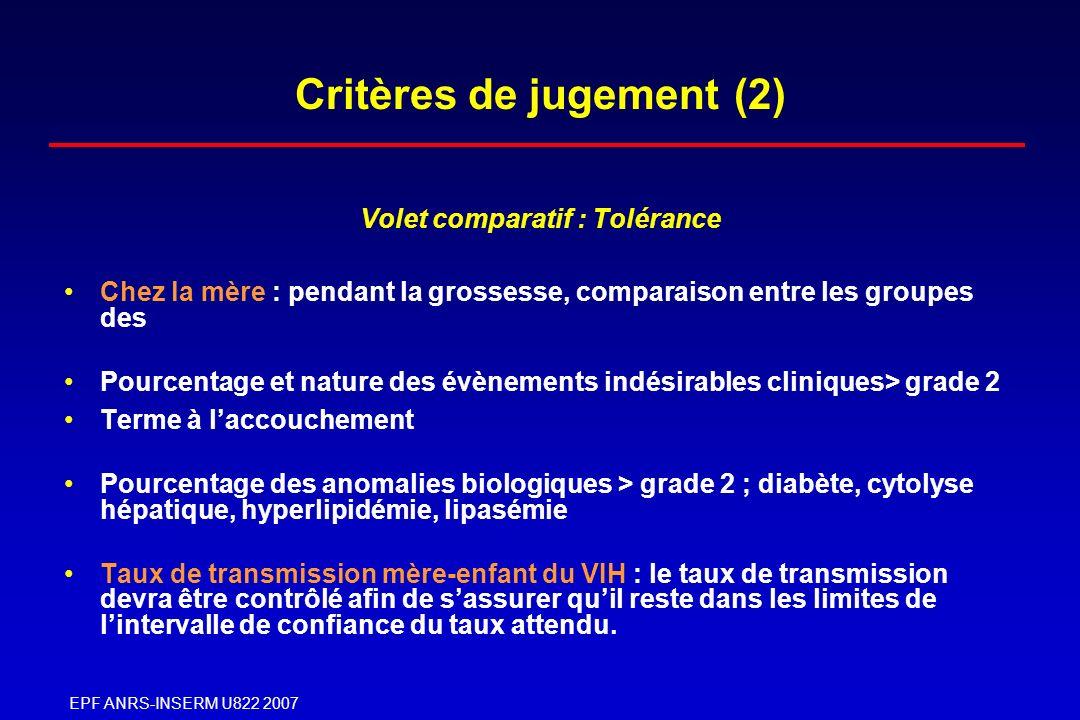 EPF ANRS-INSERM U822 2007 Critères de jugement (2) Volet comparatif : Tolérance Chez la mère : pendant la grossesse, comparaison entre les groupes des