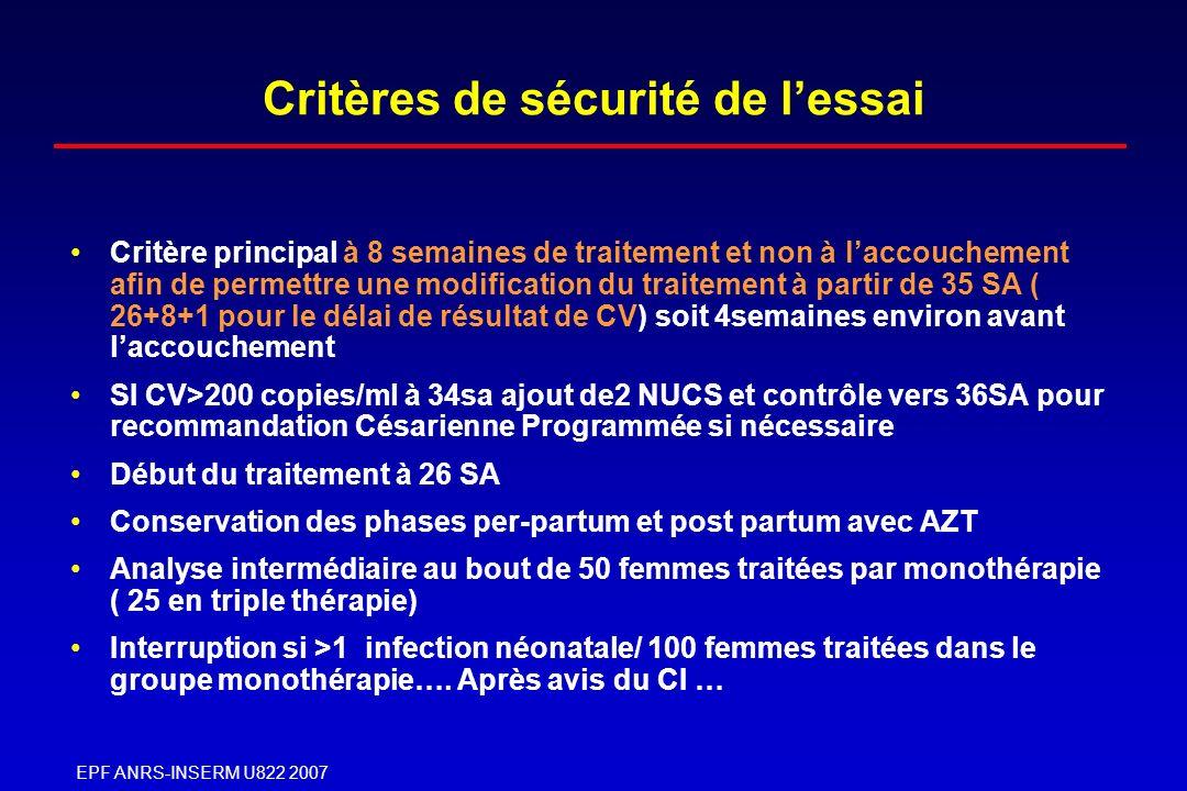 EPF ANRS-INSERM U822 2007 Critères de sécurité de lessai Critère principal à 8 semaines de traitement et non à laccouchement afin de permettre une mod