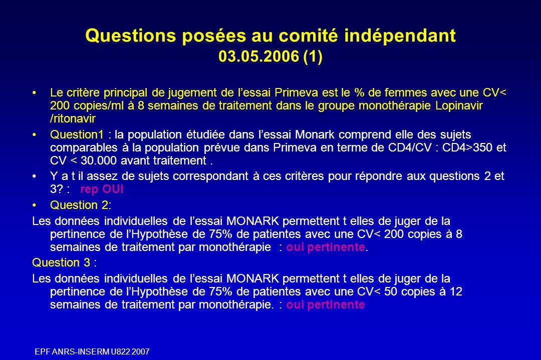 EPF ANRS-INSERM U822 2007 Questions posées au comité indépendant 03.05.2006 (1) Le critère principal de jugement de lessai Primeva est le % de femmes