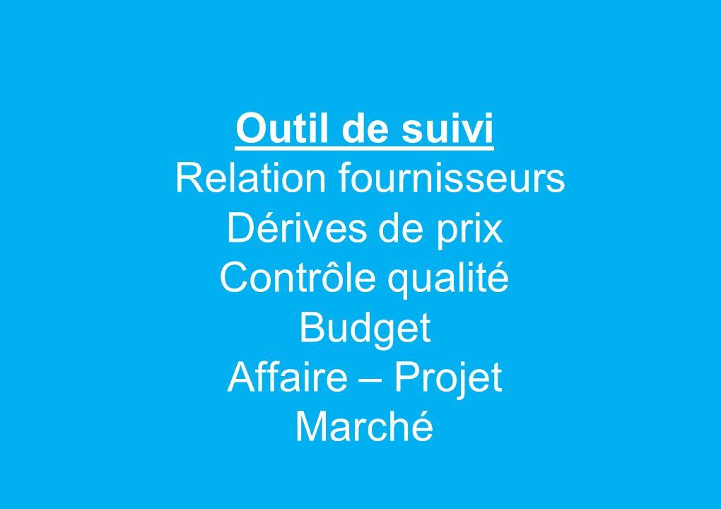 Outil de suivi Relation fournisseurs Dérives de prix Contrôle qualité Budget Affaire – Projet Marché