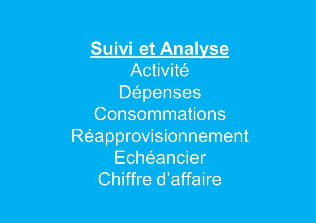 Suivi et Analyse Activité Dépenses Consommations Réapprovisionnement Echéancier Chiffre daffaire