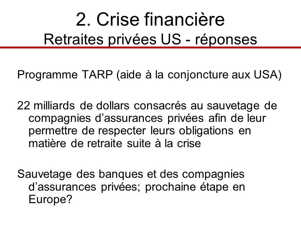 2. Crise financière Retraites privées US - réponses Programme TARP (aide à la conjoncture aux USA) 22 milliards de dollars consacrés au sauvetage de c