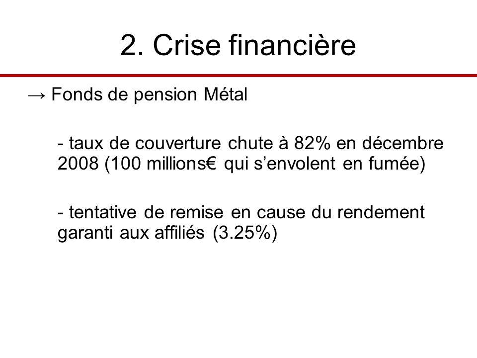 2. Crise financière Fonds de pension Métal - taux de couverture chute à 82% en décembre 2008 (100 millions qui senvolent en fumée) - tentative de remi