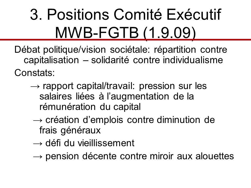 3. Positions Comité Exécutif MWB-FGTB (1.9.09) Débat politique/vision sociétale: répartition contre capitalisation – solidarité contre individualisme